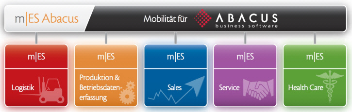 Partner mobit ag